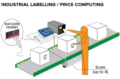 DINI ARGEO AF05, program pro výpočet ceny za výrobek (Program pro indikátory řady 3590E/CPWE - výpočet ceny za výrobek s tiskem etikety)