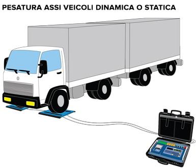 DINI ARGEO AF09, vážení náprav (Program pro indikátory řady 3590E/CPWE - vážení náprav)